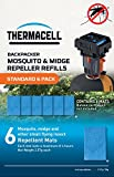 Thermacell Standard 6 Packmatten ONE Size Blue