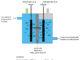 Wasserenthärtungsanlage Ionentauscher
