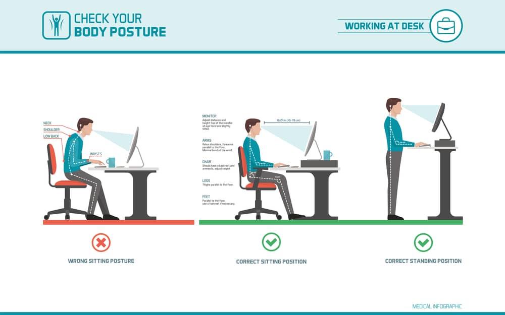 Wie man richtig sitzt